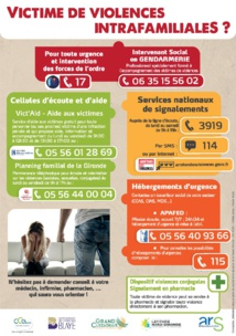 article 660: INFO VIOLENCES INTRAFAMILIALES